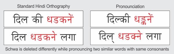 Hindi Script Font